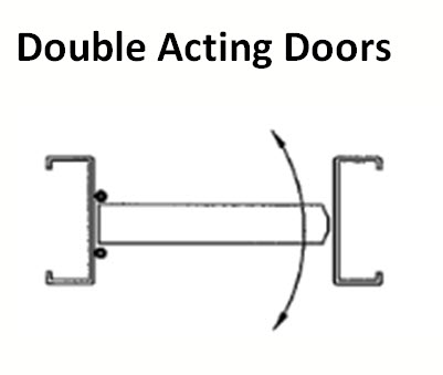 Door frame and hardware glossary laforce frame of mind for Floor action definition