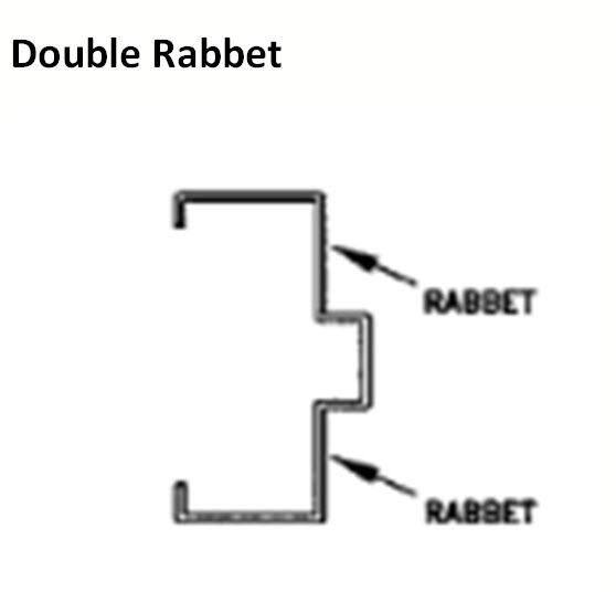 rabbet frame   Allcanwear.org