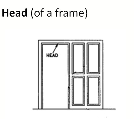 Head (of a frame) \\u2013 The horizontal member which forms the top of