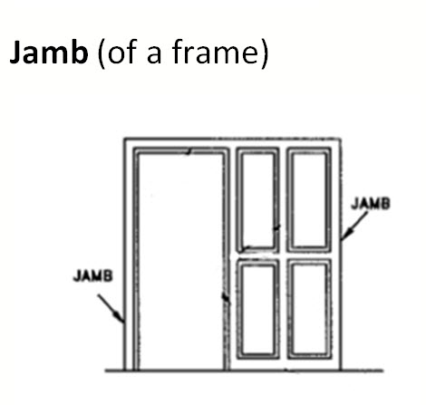 Incroyable Jamb (of A Frame) U2013 The Vertical Frame Components Which Form The Perimeter  Of A Hollow Metal Frame.