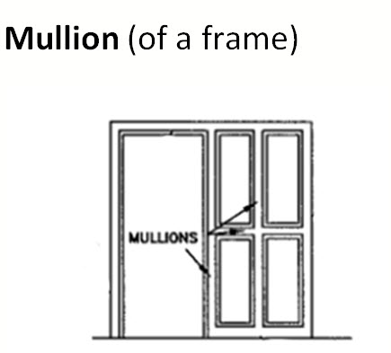 Door Frame And Hardware Glossary Laforce Frame Of Mind