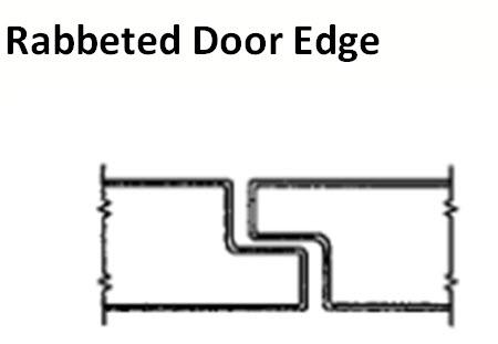 Rabbet Frame Door | Allframes5.org