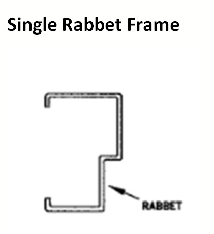 Single Rabbet Frame u2013 A frame profile containing only one rabbet.  sc 1 st  LaForce Frame of Mind - WordPress.com & Door Frame and Hardware Glossary u2013 LaForce Frame of Mind