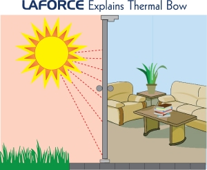 LaForce explains Thermal Bow effect