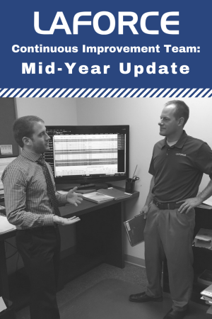 Continuous Improvement Team Mid Year Update